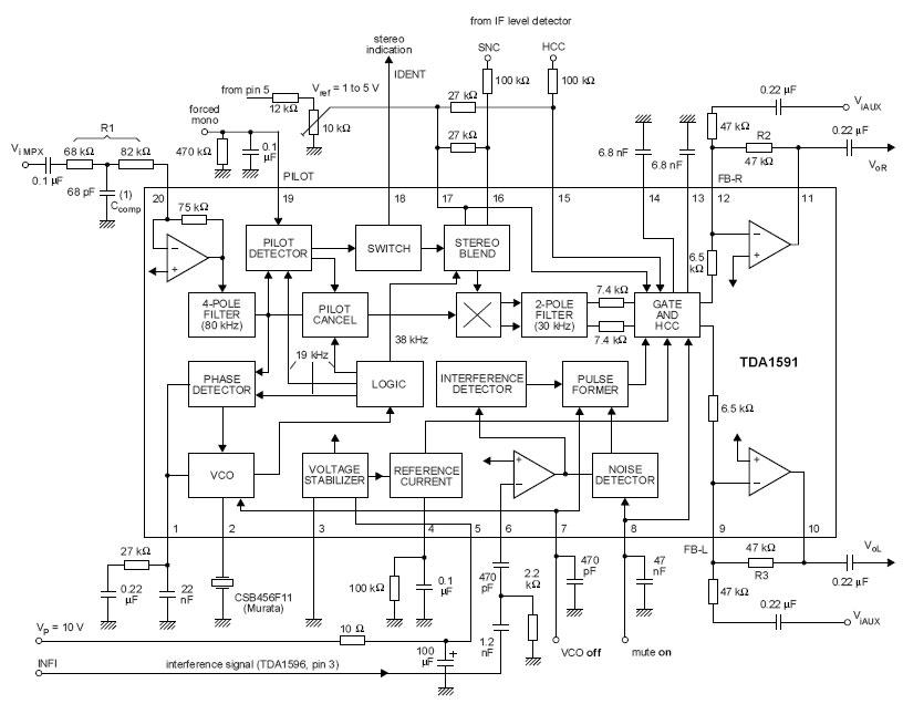Tda1591 Stereo Decoder Schematic